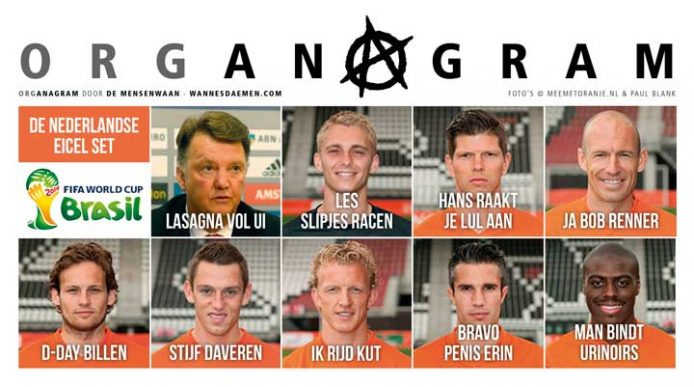 Organagram van het Nederlandse voetbal